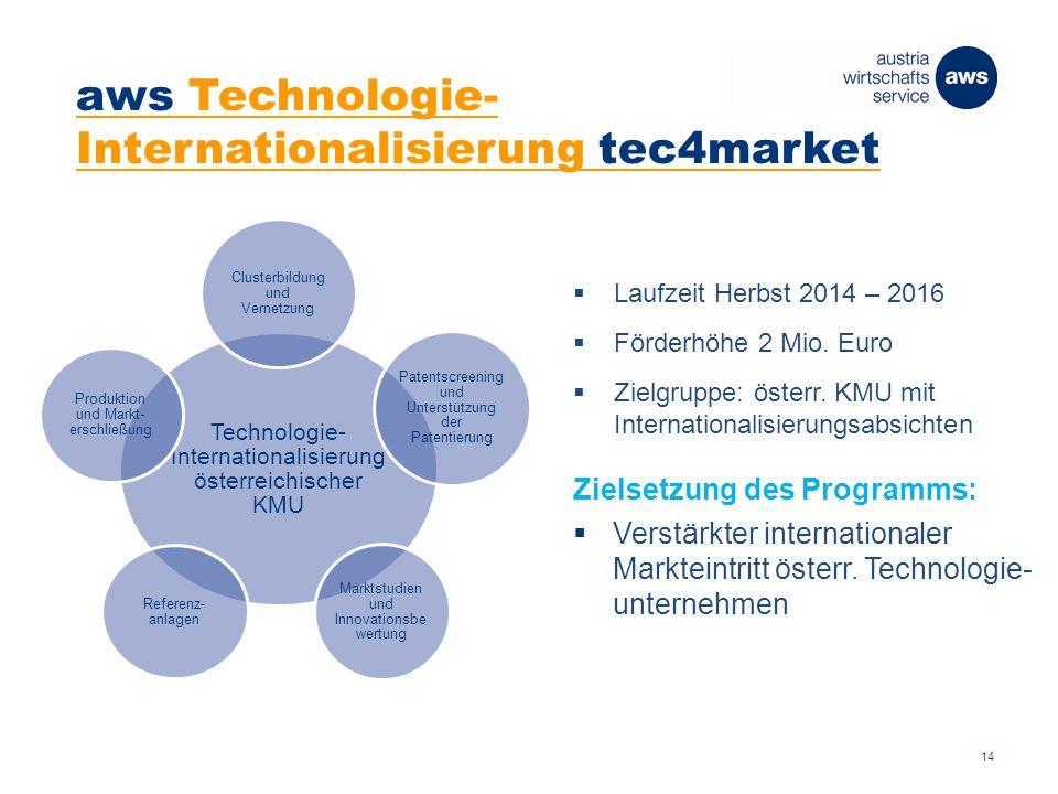 aws Technologie- Internationalisierung tec4market 14 Technologie- Internationalisierung österreichischer KMU Clusterbildung und Vernetzung Patentscreening und Unterstützung der Patentierung Marktstudien und Innovationsbe wertung Referenz- anlagen Produktion und Markt- erschließung  Laufzeit Herbst 2014 – 2016  Förderhöhe 2 Mio.