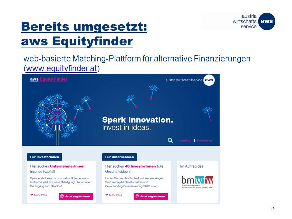 Bereits umgesetzt: aws Equityfinder web-basierte Matching-Plattform für alternative Finanzierungen (www.equityfinder.at)www.equityfinder.at 17