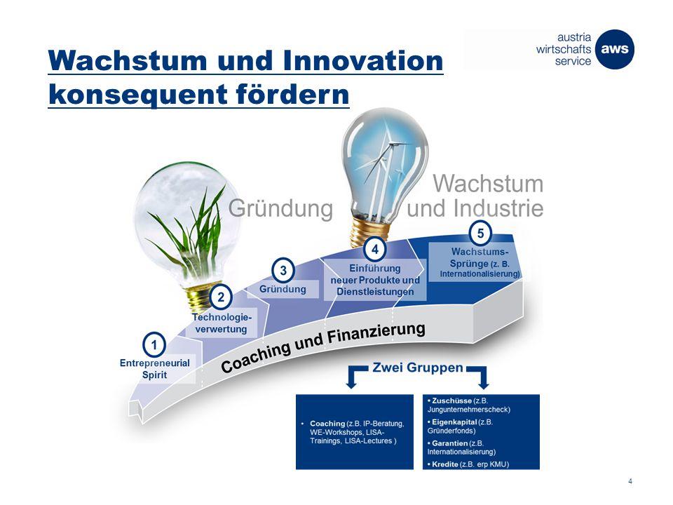 Wachstum und Innovation konsequent fördern 4