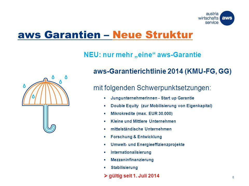 """aws Garantien – Neue Struktur NEU: nur mehr """"eine aws-Garantie aws-Garantierichtlinie 2014 (KMU-FG, GG) mit folgenden Schwerpunktsetzungen:  JungunternehmerInnen - Start up Garantie  Double Equity (zur Mobilisierung von Eigenkapital)  Mikrokredite (max."""