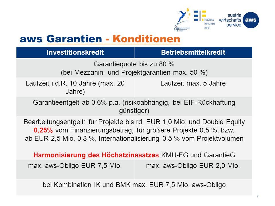 aws Garantien - Konditionen 7 InvestitionskreditBetriebsmittelkredit Garantiequote bis zu 80 % (bei Mezzanin- und Projektgarantien max.