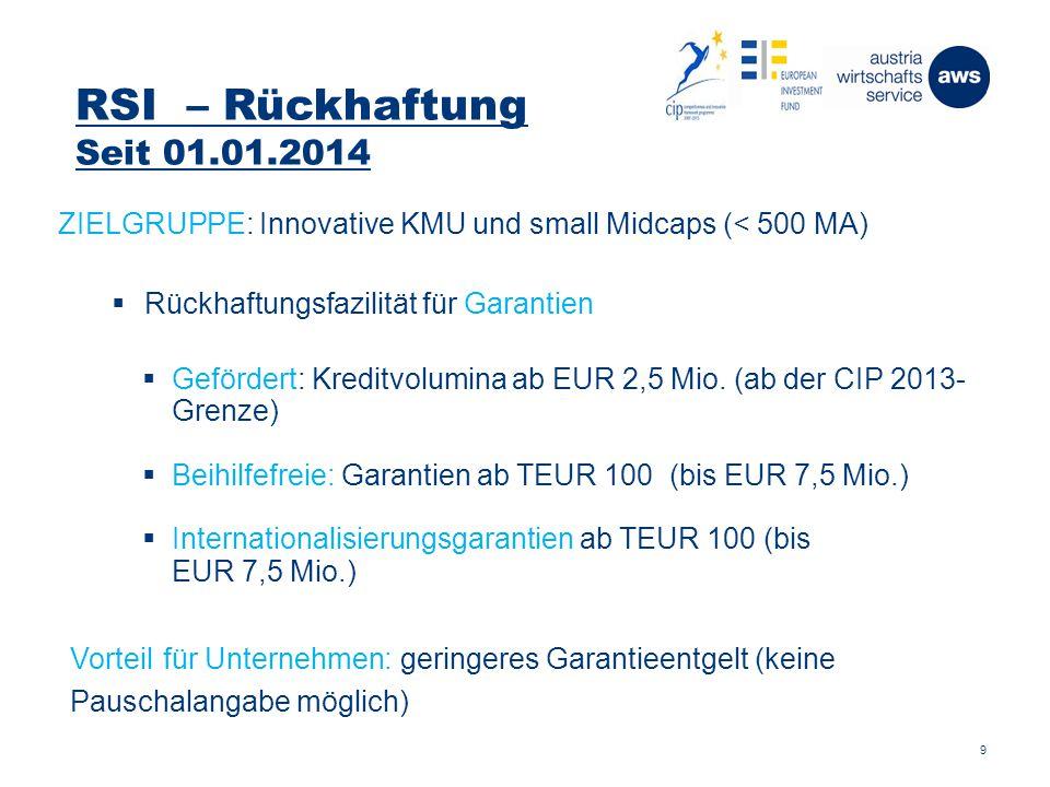 RSI – Rückhaftung Seit 01.01.2014 ZIELGRUPPE: Innovative KMU und small Midcaps (< 500 MA)  Rückhaftungsfazilität für Garantien  Gefördert: Kreditvolumina ab EUR 2,5 Mio.