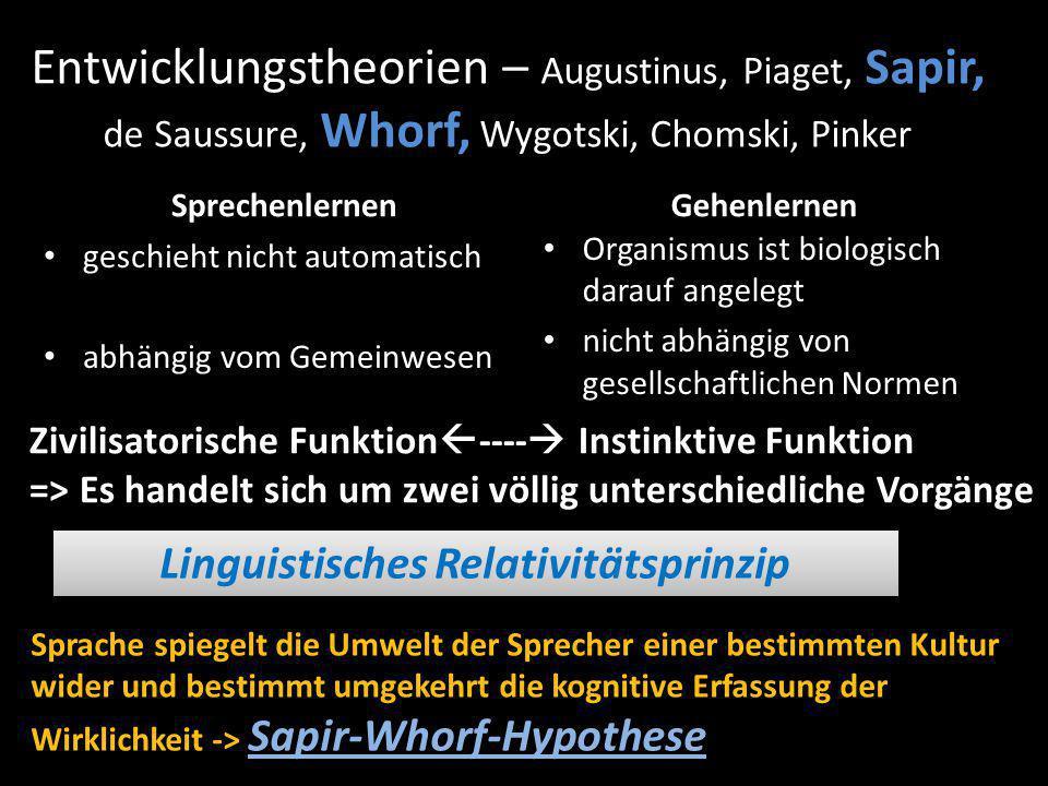 Entwicklungstheorien – Augustinus, Piaget, Sapir, de Saussure, Whorf, Wygotski, Chomski, Pinker Sprechenlernen geschieht nicht automatisch abhängig vom Gemeinwesen Gehenlernen Organismus ist biologisch darauf angelegt nicht abhängig von gesellschaftlichen Normen Zivilisatorische Funktion  ----  Instinktive Funktion => Es handelt sich um zwei völlig unterschiedliche Vorgänge Sprache spiegelt die Umwelt der Sprecher einer bestimmten Kultur wider und bestimmt umgekehrt die kognitive Erfassung der Wirklichkeit -> Sapir-Whorf-Hypothese Linguistisches Relativitätsprinzip