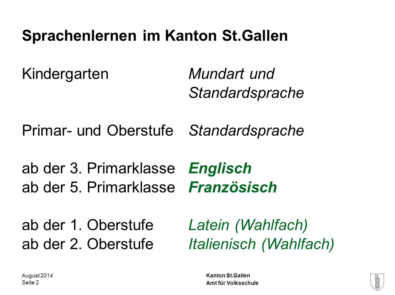 Kanton St.Gallen Sprachenlernen im Kanton St.Gallen KindergartenMundart und Standardsprache Primar- und OberstufeStandardsprache ab der 3. Primarklass