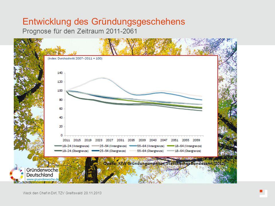 Entwicklung des Gründungsgeschehens Prognose für den Zeitraum 2011-2061 Weck den Chef in Dir!, TZV Greifswald 20.11.2013 Quelle: KfW Gründungsmonitor,