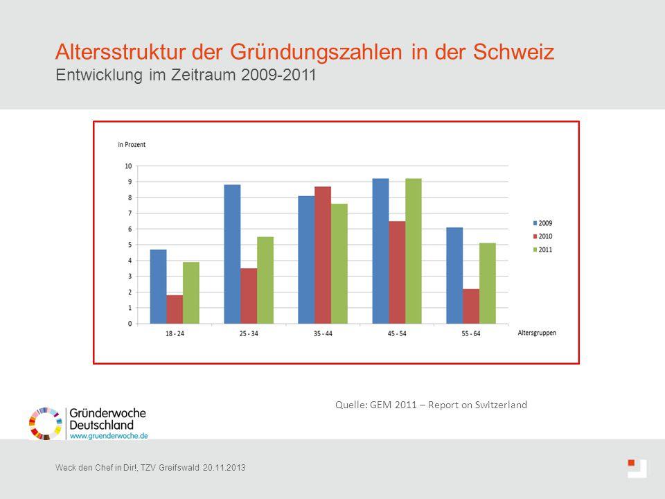 Altersstruktur der Gründungszahlen in der Schweiz Entwicklung im Zeitraum 2009-2011 Weck den Chef in Dir!, TZV Greifswald 20.11.2013 Quelle: GEM 2011