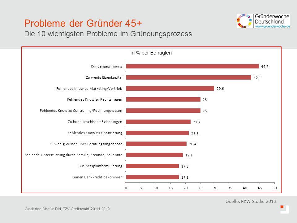 Probleme der Gründer 45+ Die 10 wichtigsten Probleme im Gründungsprozess Quelle: RKW-Studie 2013 Weck den Chef in Dir!, TZV Greifswald 20.11.2013