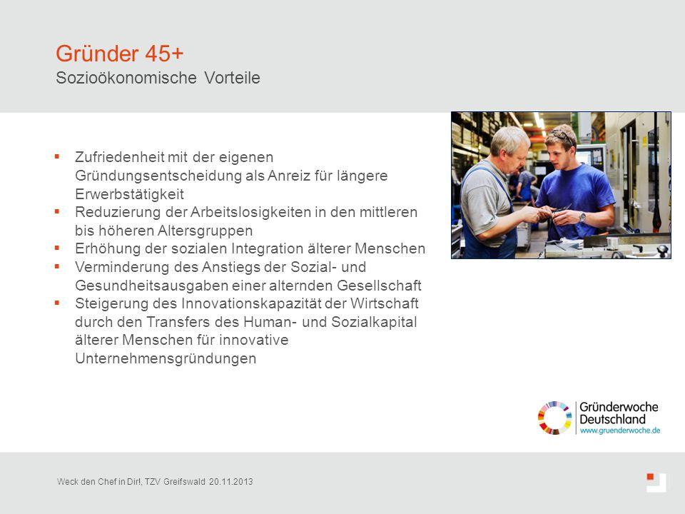 Gründer 45+ Sozioökonomische Vorteile  Zufriedenheit mit der eigenen Gründungsentscheidung als Anreiz für längere Erwerbstätigkeit  Reduzierung der