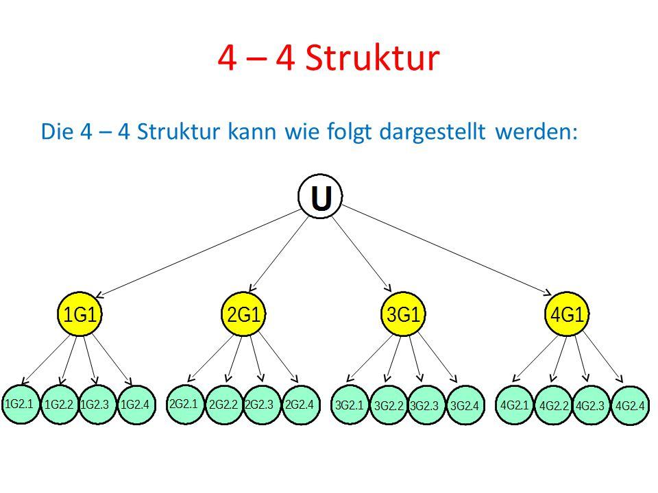 Die 4 – 4 Struktur kann wie folgt dargestellt werden: 4 – 4 Struktur