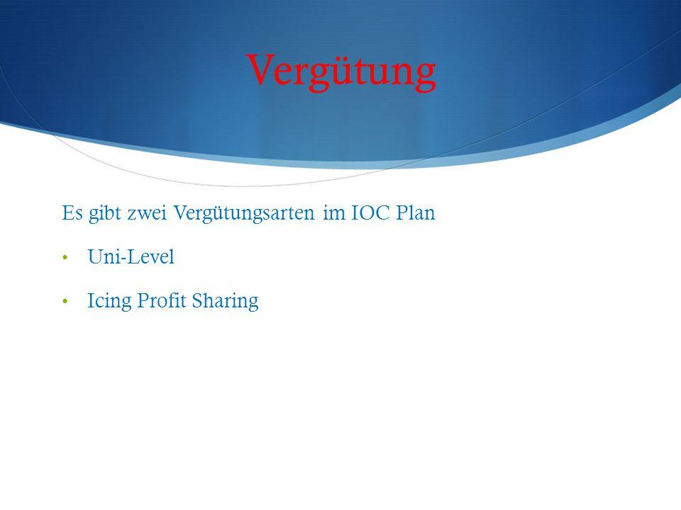 Vergütung Es gibt zwei Vergütungsarten im IOC Plan Uni-Level Icing Profit Sharing