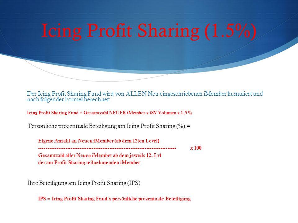 Icing Profit Sharing (1.5%) Der Icing Profit Sharing Fund wird von ALLEN Neu eingeschriebenen iMember kumuliert und nach folgender Formel berechnet: I