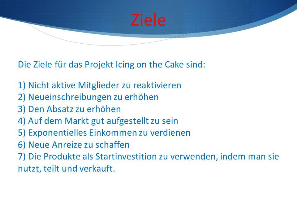 Ziele Die Ziele für das Projekt Icing on the Cake sind: 1) Nicht aktive Mitglieder zu reaktivieren 2) Neueinschreibungen zu erhöhen 3) Den Absatz zu e