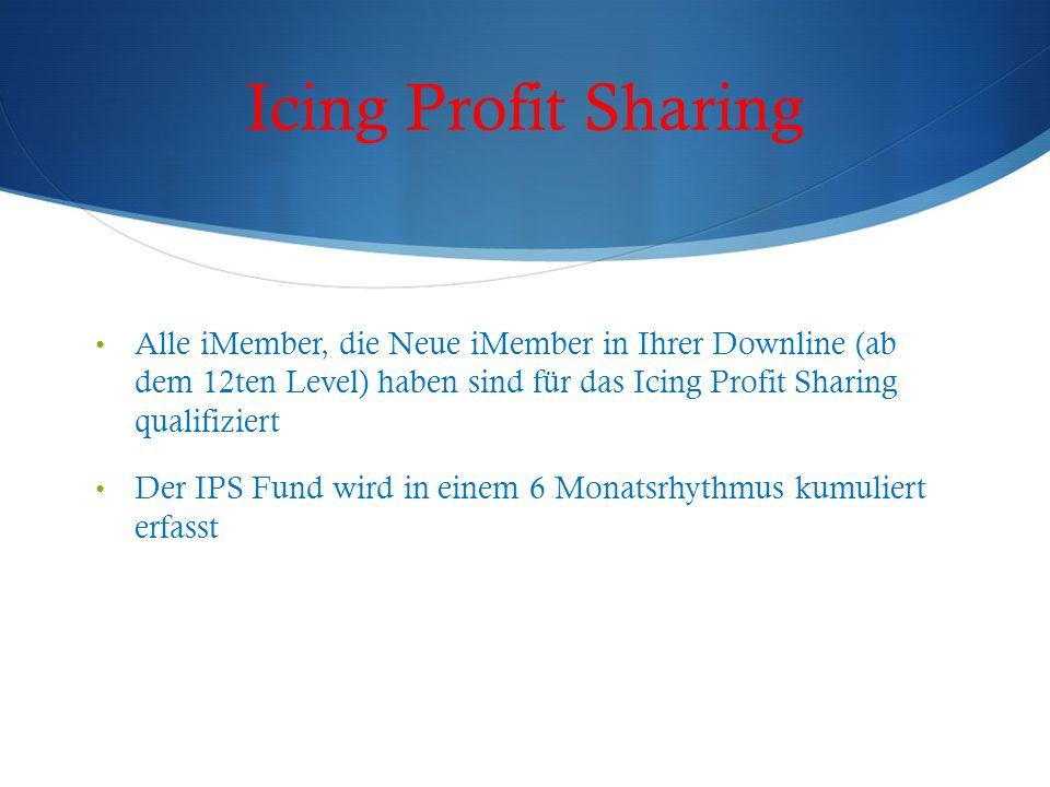 Icing Profit Sharing Alle iMember, die Neue iMember in Ihrer Downline (ab dem 12ten Level) haben sind für das Icing Profit Sharing qualifiziert Der IP