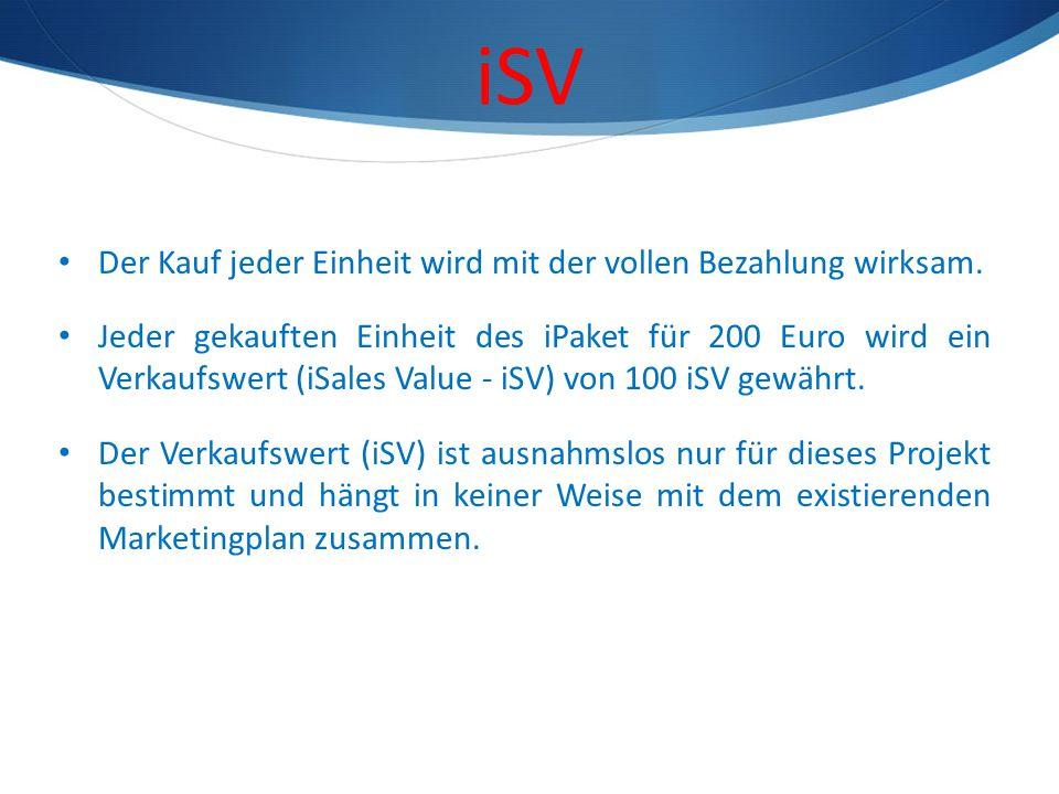 iSV Der Kauf jeder Einheit wird mit der vollen Bezahlung wirksam. Jeder gekauften Einheit des iPaket für 200 Euro wird ein Verkaufswert (iSales Value