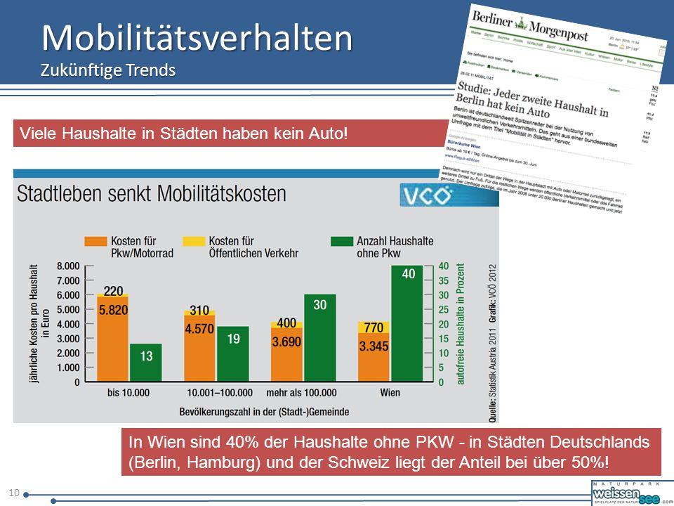 Mobilitätsverhalten Zukünftige Trends 10 In Wien sind 40% der Haushalte ohne PKW - in Städten Deutschlands (Berlin, Hamburg) und der Schweiz liegt der Anteil bei über 50%.