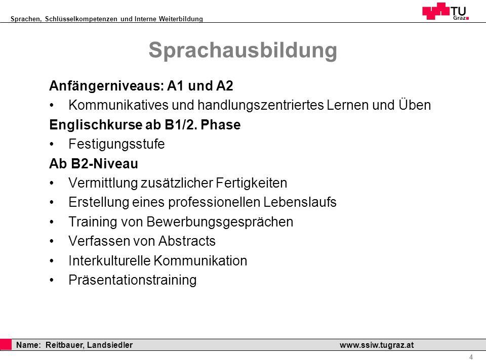 Sprachen, Schlüsselkompetenzen und Interne Weiterbildung Professor Horst Cerjak, 19.12.2005 4 Name: Reitbauer, Landsiedler www.ssiw.tugraz.at Sprachau
