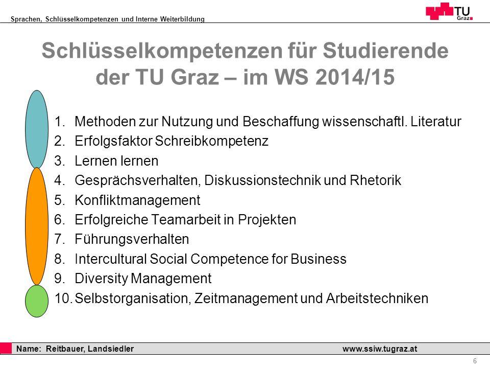 Sprachen, Schlüsselkompetenzen und Interne Weiterbildung Professor Horst Cerjak, 19.12.2005 6 Name: Reitbauer, Landsiedler www.ssiw.tugraz.at 1.Method
