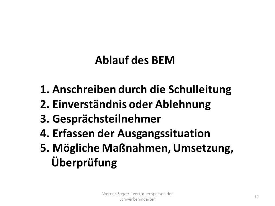 Werner Steger - Vertrauensperson der Schwerbehinderten 14 Ablauf des BEM 1.