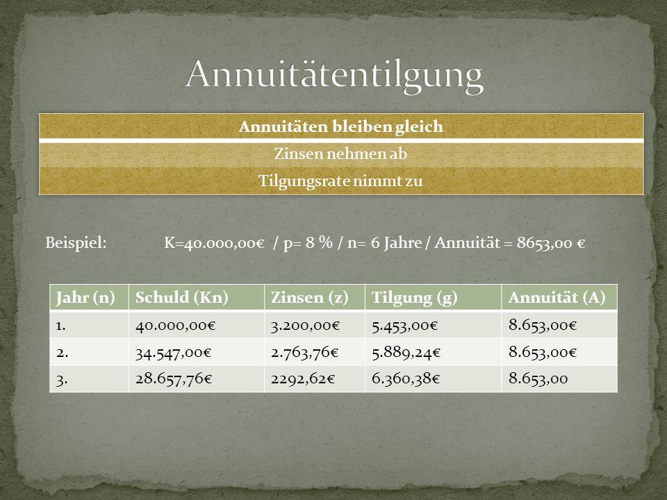Jahr (n)Schuld (Kn)Zinsen (z)Tilgung (g)Annuität (A) 1.40.000,00€3.200,00€5.453,00€8.653,00€ 2.34.547,00€2.763,76€5.889,24€8.653,00€ 3.28.657,76€2292,