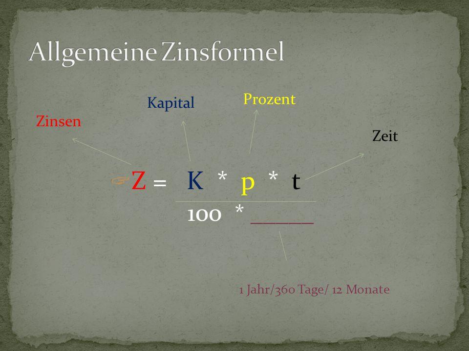  Z = K * p * t 100 * _____ Zinsen Kapital Prozent Zeit 1 Jahr/360 Tage/ 12 Monate
