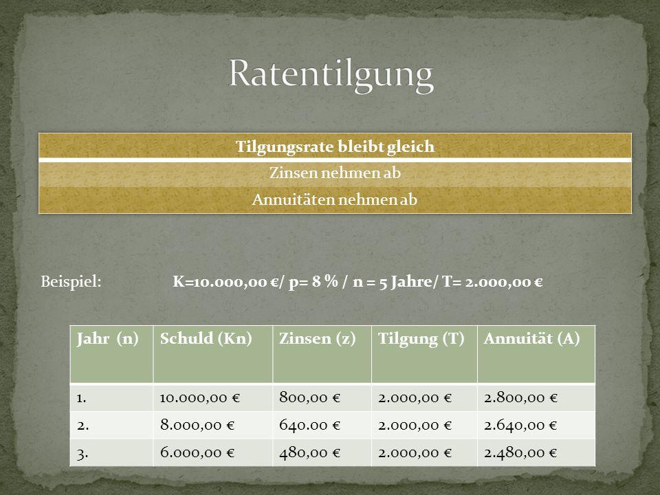 Beispiel: K=10.000,00 €/ p= 8 % / n = 5 Jahre/ T= 2.000,00 € Jahr (n)Schuld (Kn)Zinsen (z)Tilgung (T)Annuität (A) 1.10.000,00 €800,00 €2.000,00 €2.800