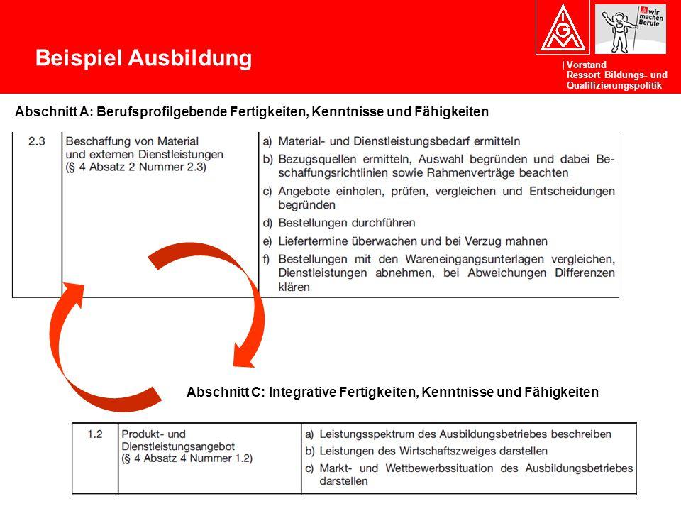 Vorstand Ressort Bildungs- und Qualifizierungspolitik Beispiel Ausbildung Abschnitt C: Integrative Fertigkeiten, Kenntnisse und Fähigkeiten Abschnitt