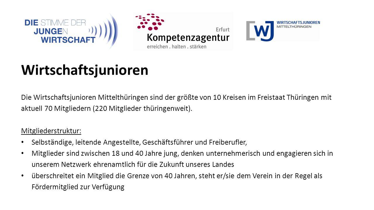 Wirtschaftsjunioren Die Wirtschaftsjunioren Mittelthüringen sind der größte von 10 Kreisen im Freistaat Thüringen mit aktuell 70 Mitgliedern (220 Mitglieder thüringenweit).