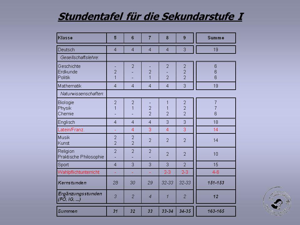 Stundentafel für die Sekundarstufe I