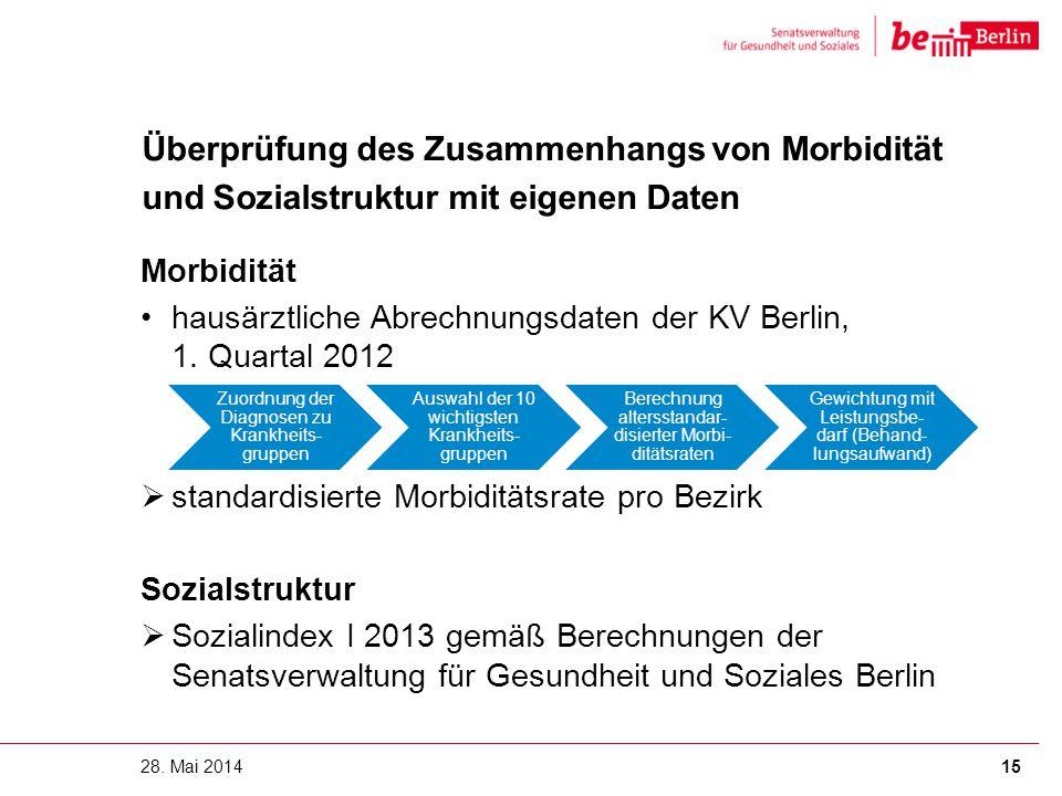 Überprüfung des Zusammenhangs von Morbidität und Sozialstruktur mit eigenen Daten Morbidität hausärztliche Abrechnungsdaten der KV Berlin, 1. Quartal