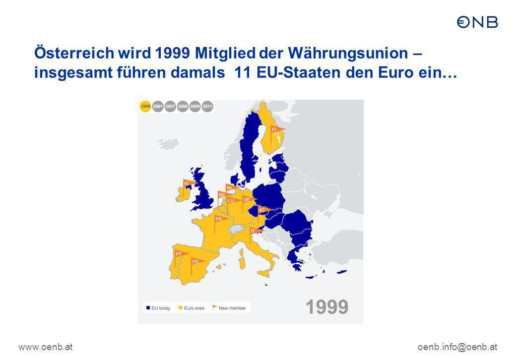 www.oenb.atoenb.info@oenb.at … heute sind es bereits 18 und ab 2015 19 EU-Staaten mit rund 335 Mio Menschen, die den Euro als Währung verwenden…..und am 1.1.2015 wird Litauen als 19.