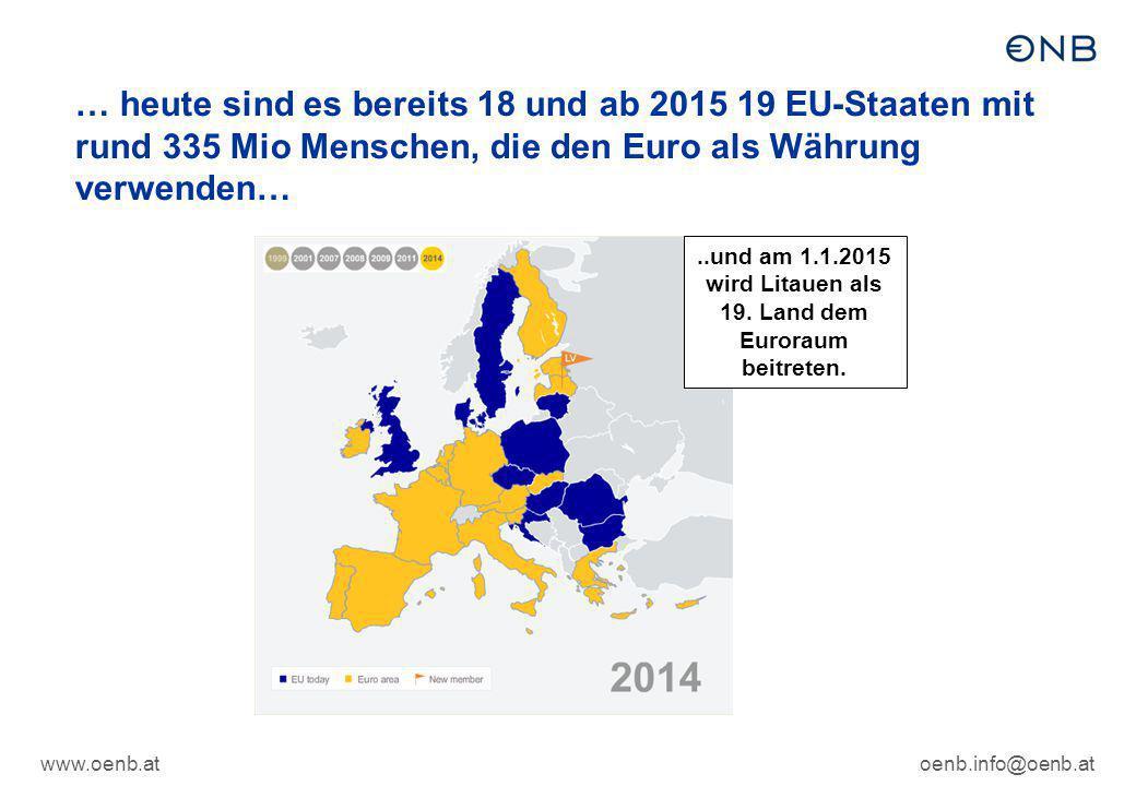 www.oenb.atoenb.info@oenb.at Finanzmarktstabilität: Neue europäische Aufsichtsarchitektur ESRB (European Systemic Risk Board) Makroprudentielle Aufsicht Banken Versicherungen Kapitalmärkte ESFS (European System of Financial Supervisors) Mikroprudentielle Aufsicht Alle Finanzsektoren