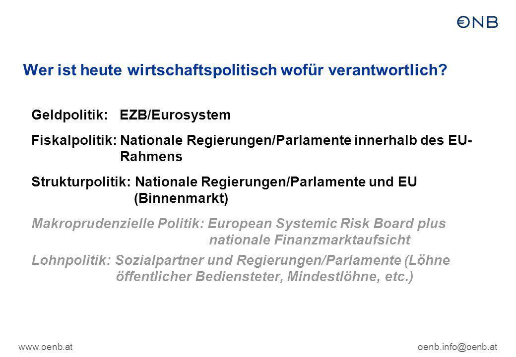 www.oenb.atoenb.info@oenb.at OeNB ist seit 1999 Teil des ESZB/Eurosystems: ein föderales Zentralbanksystem ESZB (Europäisches System der Zentralbanken) 28 Zentralbanken der 28 EU-Länder + Europäische Zentralbank Eurosystem 18 Zentralbanken der 18 Euroländer + Europäische Zentralbank EZB (Europäische Zentralbank) Kapitalanteil der Zentralbanken der EU-Länder Nach Wirtschaftsleistung (BIP) und Bevölkerung