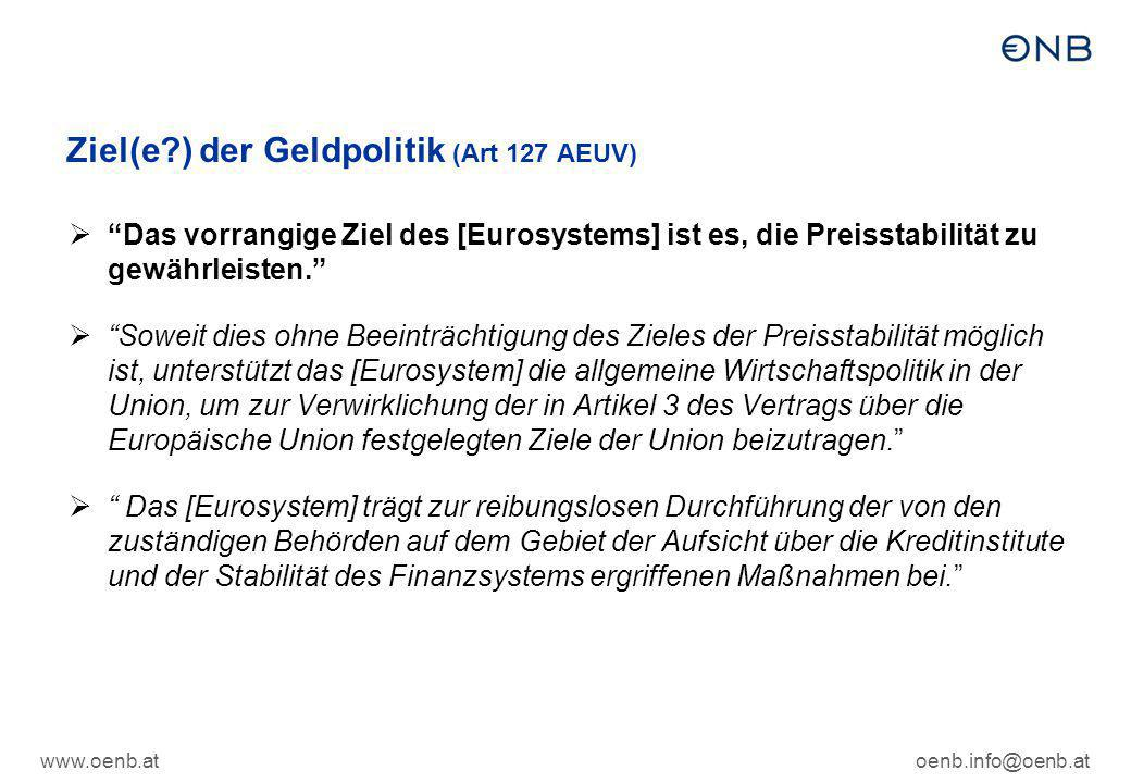 """www.oenb.atoenb.info@oenb.at Definition des EZB-Rats von Preisstabilität Jährlicher Anstieg des HVPI von """"unter, aber nahe bei 2% mittelfristig im Durchschnitt des Euroraums  Eurosystem vermeidet sowohl Inflation als auch Deflation  Kurzfristige Abweichungen durch vorübergehende Schocks toleriert, da unvermeidlich (z.B."""
