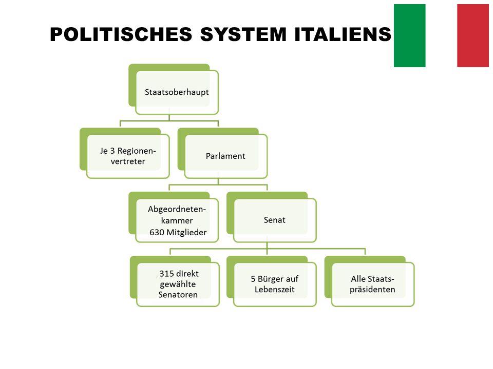 POLITISCHES SYSTEM ITALIENS