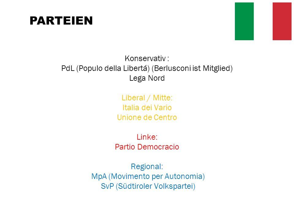 PARTEIEN Konservativ : PdL (Populo della Libertá) (Berlusconi ist Mitglied) Lega Nord Liberal / Mitte: Italia dei Vario Unione de Centro Linke: Partio Democracio Regional: MpA (Movimento per Autonomia) SvP (Südtiroler Volkspartei)