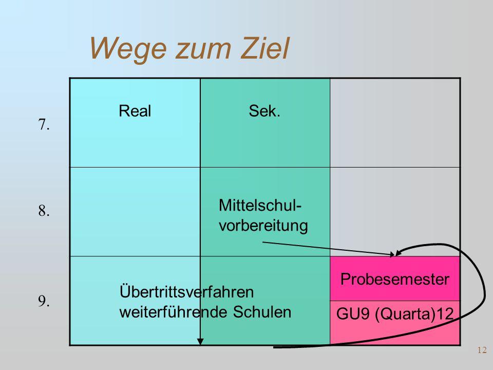 Wege zum Ziel 7. 8. 9. RealSek.
