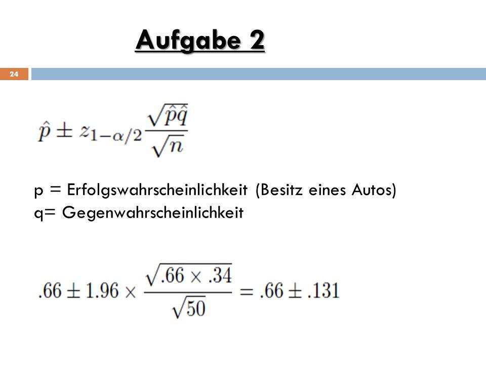 Aufgabe 2 24 p = Erfolgswahrscheinlichkeit (Besitz eines Autos) q= Gegenwahrscheinlichkeit