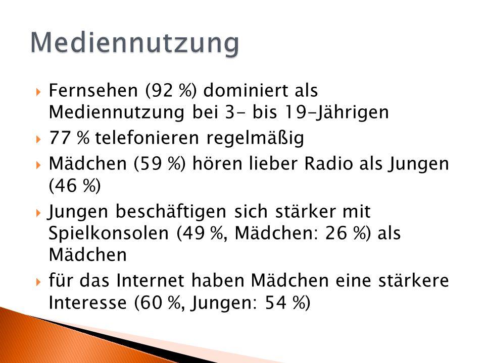  Fernsehen (92 %) dominiert als Mediennutzung bei 3- bis 19-Jährigen  77 % telefonieren regelmäßig  Mädchen (59 %) hören lieber Radio als Jungen (4