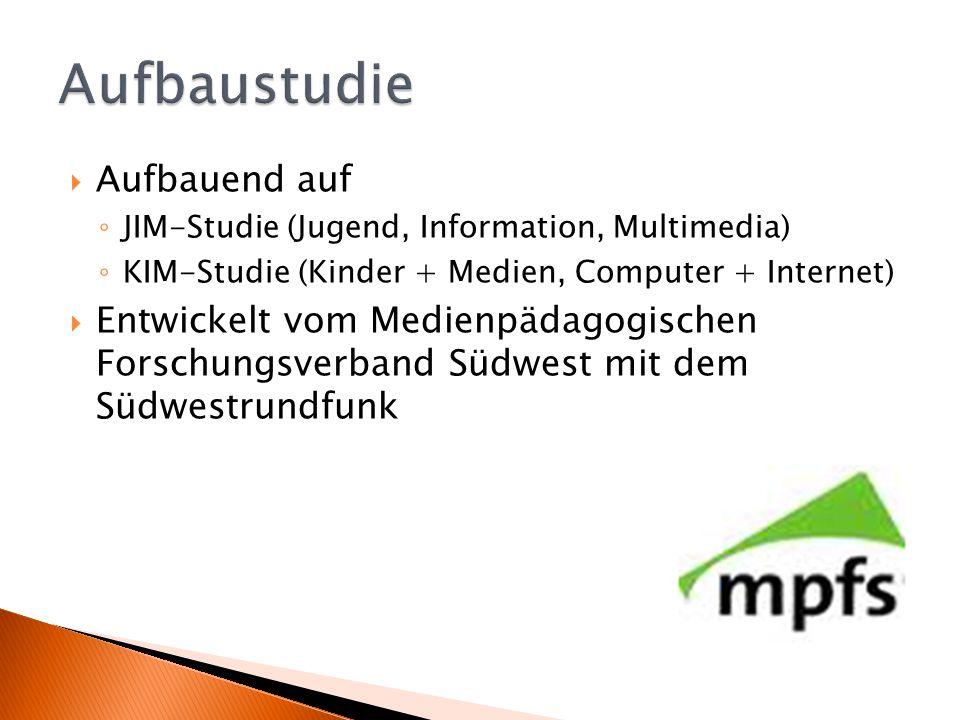  Aufbauend auf ◦ JIM-Studie (Jugend, Information, Multimedia) ◦ KIM-Studie (Kinder + Medien, Computer + Internet)  Entwickelt vom Medienpädagogische