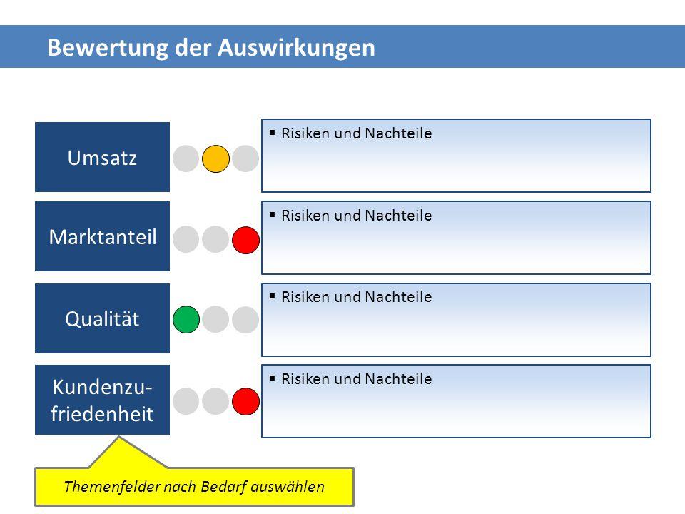 Wirkungsfeld des Projekts Zielsetzung  Zusammenfassung von Seite 2  Dies ist die gemeinsame Basis und Zielsetzung Auswirkungen  Zusammenfassung von Seite 3  Dies sind die tatsächlichen Risiken .