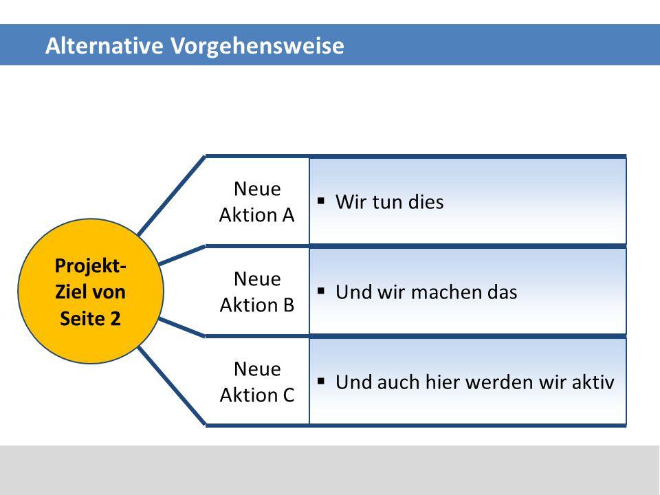  Und auch hier werden wir aktiv  Und wir machen das  Wir tun dies Projekt- Ziel von Seite 2 Neue Aktion A Neue Aktion B Neue Aktion C Alternative V