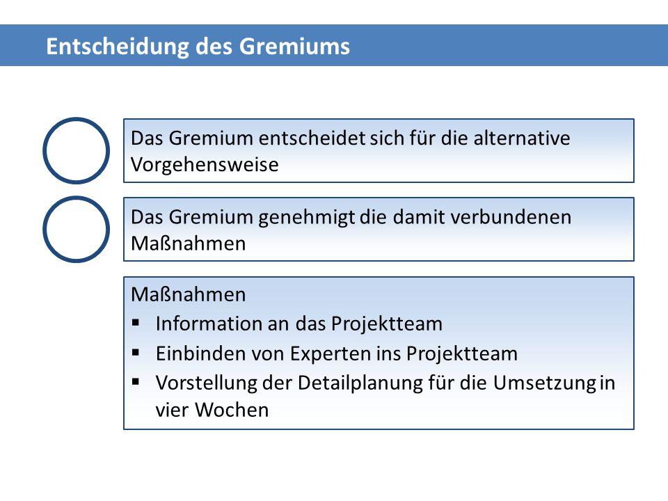 Das Gremium entscheidet sich für die alternative Vorgehensweise Das Gremium genehmigt die damit verbundenen Maßnahmen Maßnahmen  Information an das P