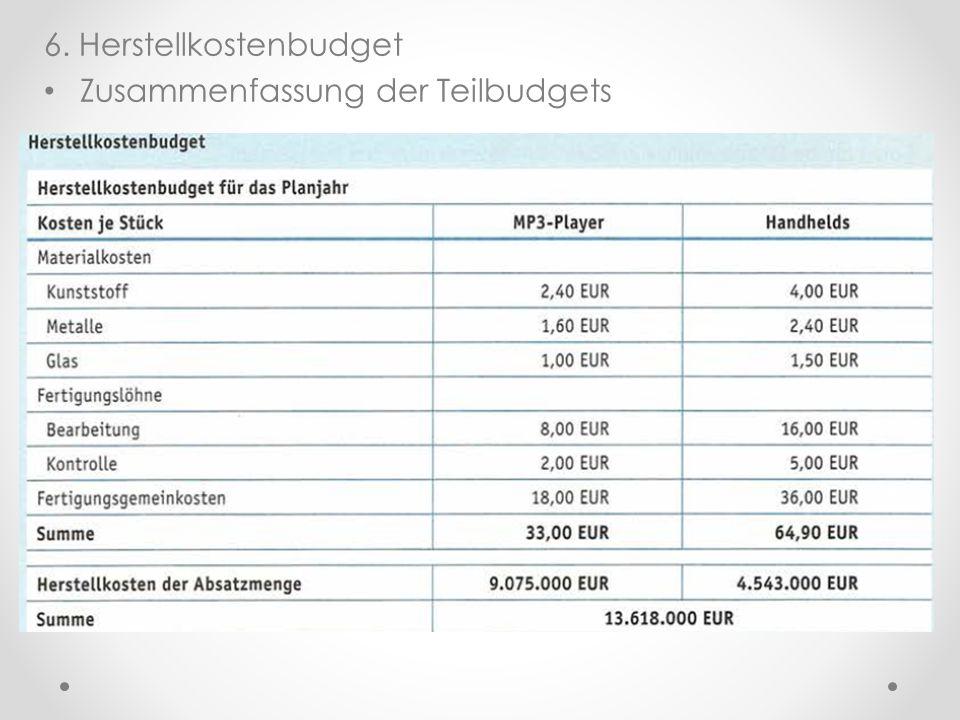 6. Herstellkostenbudget Zusammenfassung der Teilbudgets
