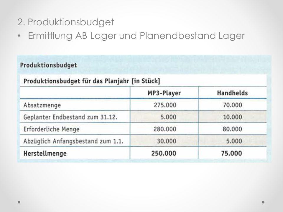 2. Produktionsbudget Ermittlung AB Lager und Planendbestand Lager