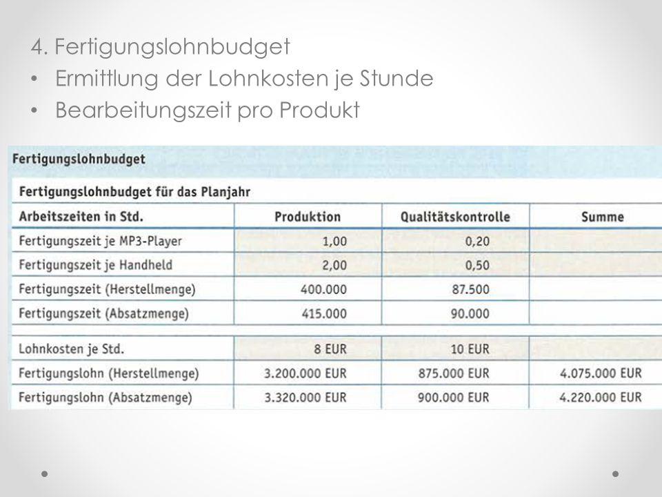4. Fertigungslohnbudget Ermittlung der Lohnkosten je Stunde Bearbeitungszeit pro Produkt