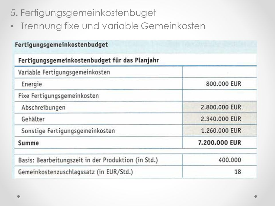5. Fertigungsgemeinkostenbuget Trennung fixe und variable Gemeinkosten