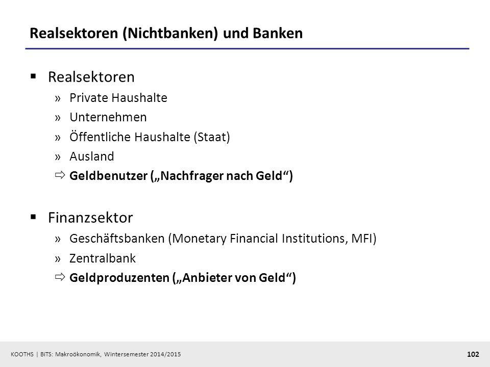 KOOTHS   BiTS: Makroökonomik, Wintersemester 2014/2015 103 Geldsysteme und Depositen: Warengeld vs.
