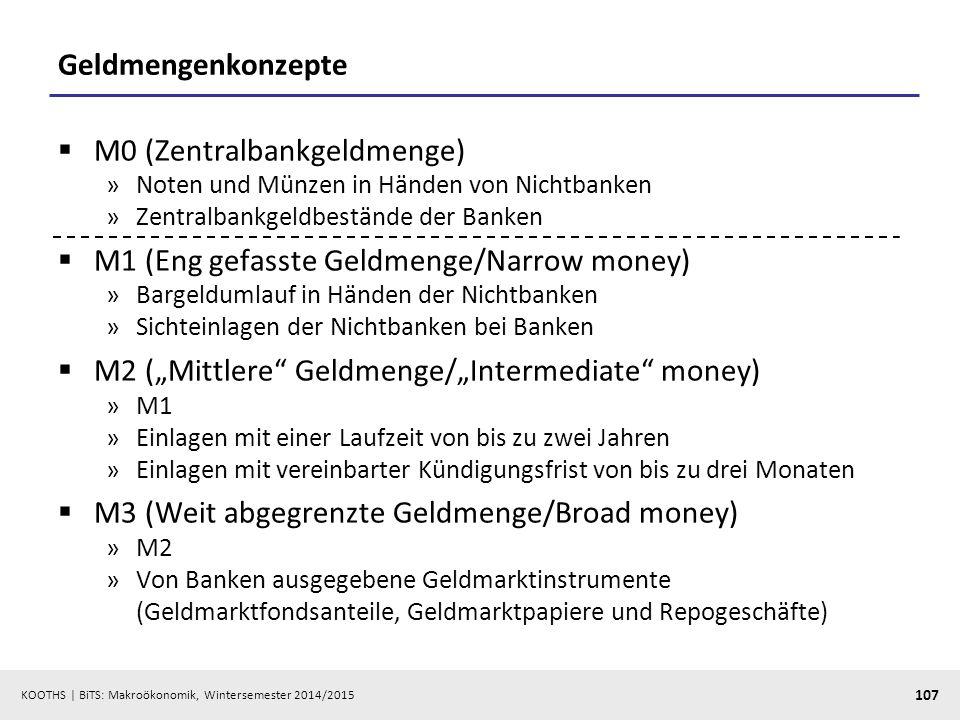 KOOTHS   BiTS: Makroökonomik, Wintersemester 2014/2015 108 Instrumente der Geldpolitik  Refinanzierungspolitik »Offenmarktgeschäfte (i.d.R.