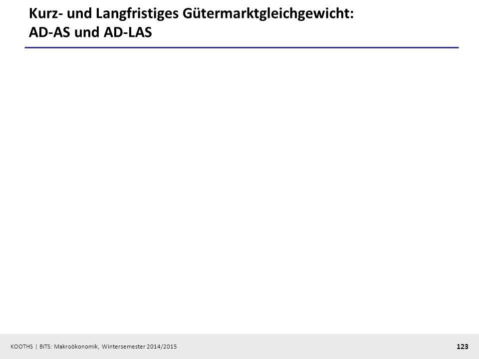 KOOTHS   BiTS: Makroökonomik, Wintersemester 2014/2015 124 Rolle der Erwartungen