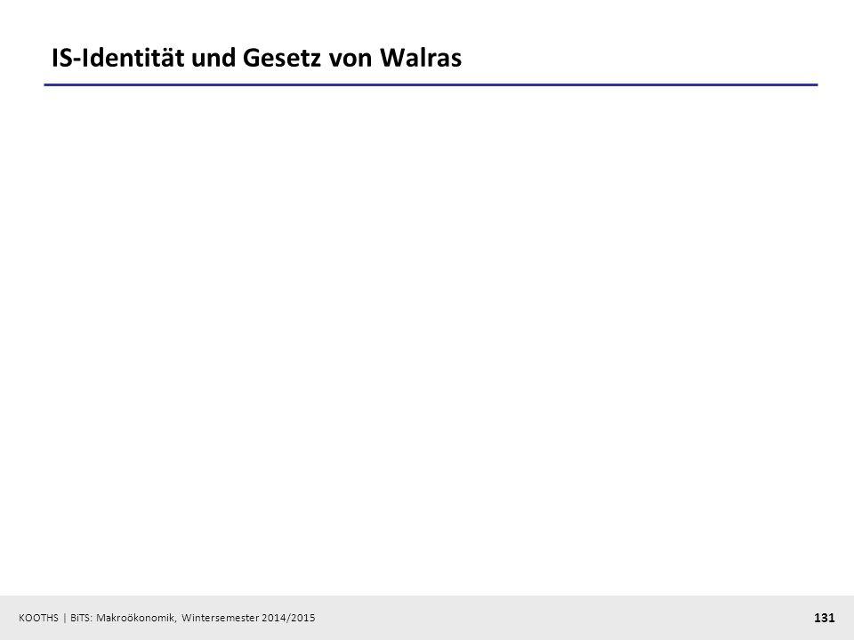 """KOOTHS   BiTS: Makroökonomik, Wintersemester 2014/2015 132 """"Sickerverluste und """"Paradoxon der Sparsamkeit"""